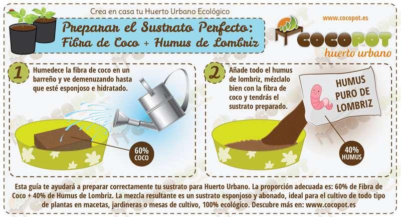 Preparar sustrato huerto urbano coco y humus lombriz