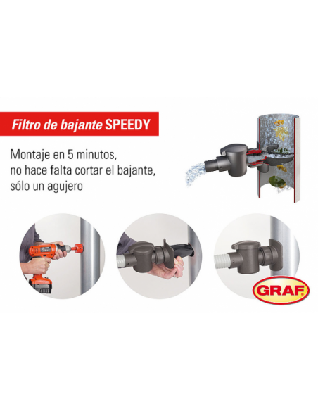 Filtro Speedy para Bajante Redonda GRAF - 2