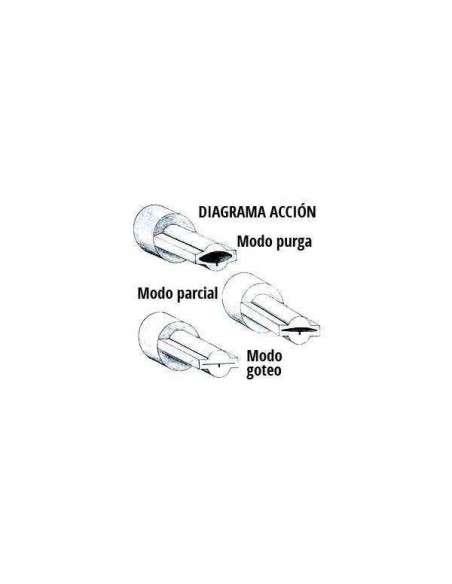 Gotero Autocompensante 2 L/h COCOPOT - 2