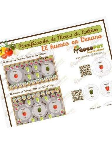 Lámina Planificación Mesas de Cultivo Verano COCOPOT - 1