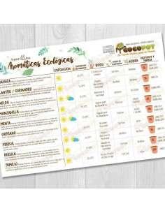 Guía cultivo Plantas Aromáticas
